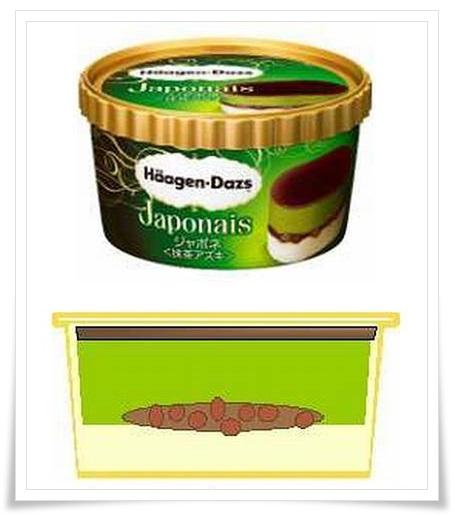 セブンイレブン限定ハーゲンダッツの歴代まとめ!値段やカロリーも抹茶アズキ