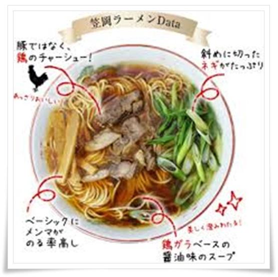 笠岡ラーメンがセブンイレブンで!値段やカロリー!味はおいしいの?1