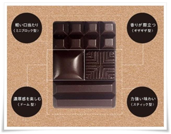 明治ザ・チョコレート比較!値段やカロリー!型と食べ方で味が?2