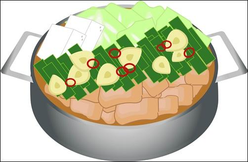 もつ鍋のおいしい作り方&コツ!食べ方で美容効果に圧倒的な違いが?2