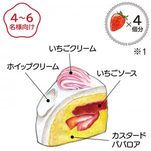 セブンイレブンのひな祭りケーキ2019の種類!カロリーや値段も!2
