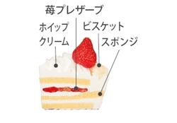セブンのクリスマスケーキ(キャラクター)2019の種類や味!特典は?6