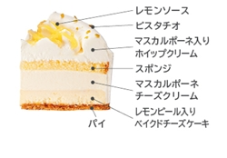 セブンのクリスマスケーキ(キャラクター)2019の種類や味!特典は?4