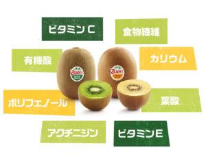 セブンの新作ごろっとフルーツサンド(キウイ)が美味しい!味は甘い?4