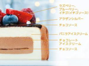 セブンのクリスマスはシャトレーゼとオハヨー乳業のアイスケーキで!4