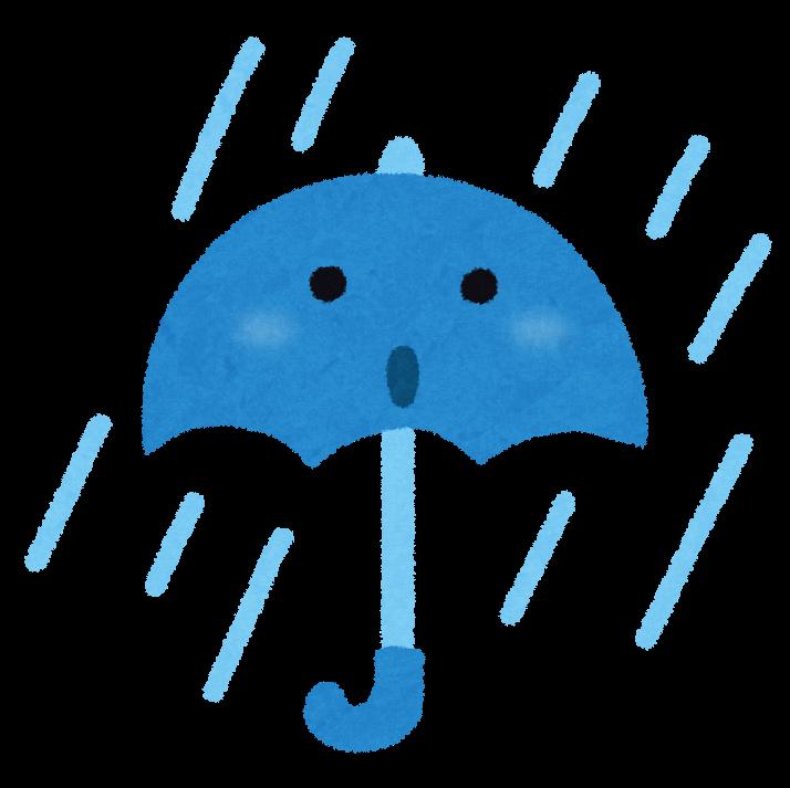 コンビニの日傘2021!ファミマ・ローソン・セブンどこでも売ってる?100